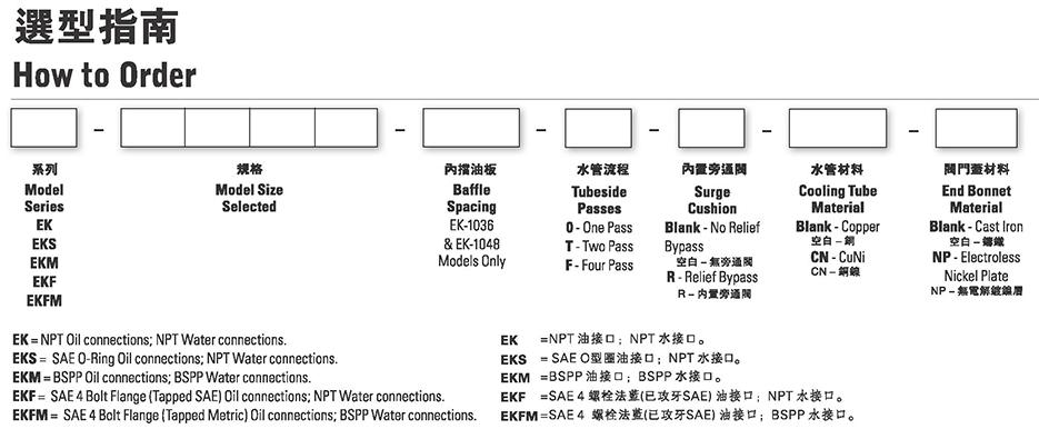 油冷却器选型指南,热交换器选型指南
