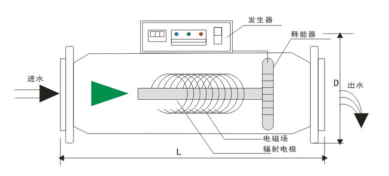 静电感应晶体管电路图