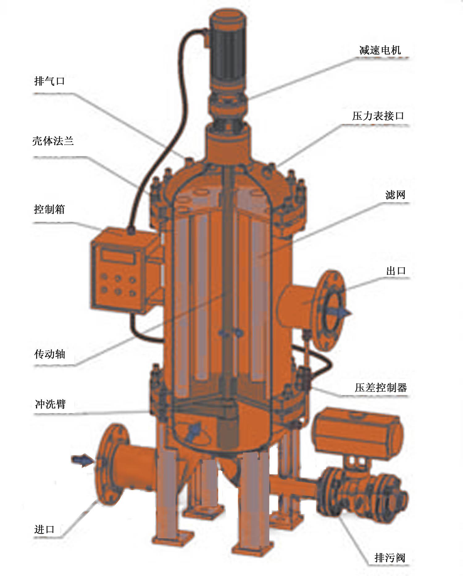 全自動反衝洗過濾器結構示意圖