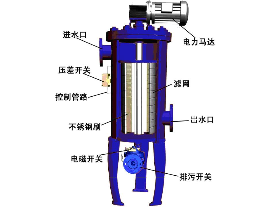 全自动刷式过滤器内部结构