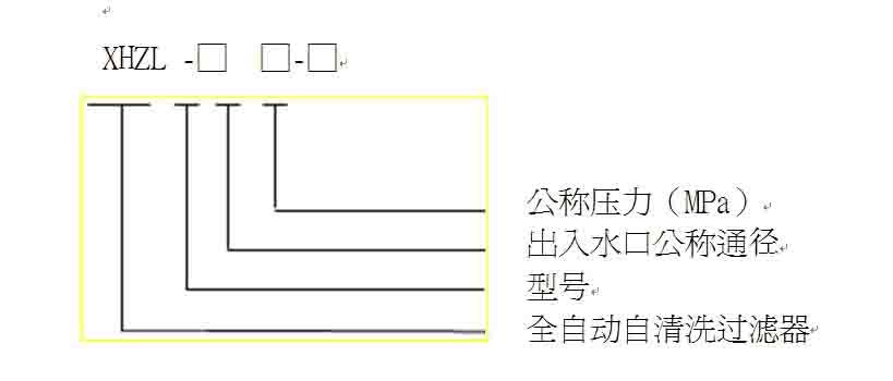 全自动刷式过滤器型号表示方法