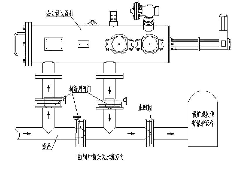 全自動自清洗過濾器安裝方法1