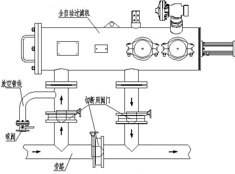 全自動自清洗過濾器安裝方法2