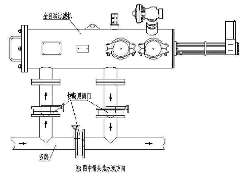 全自動自清洗過濾器安裝方法3