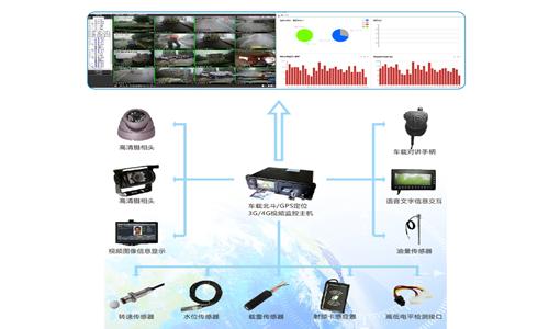 智慧环卫车管理系统