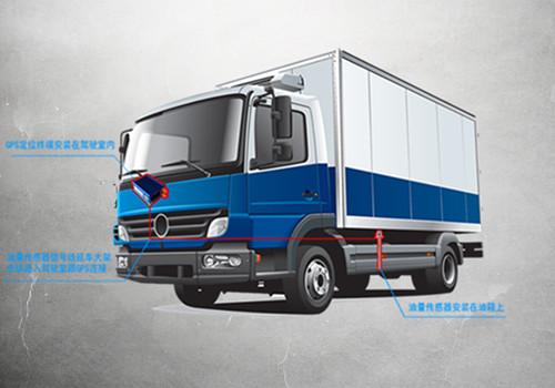 货车监控系统