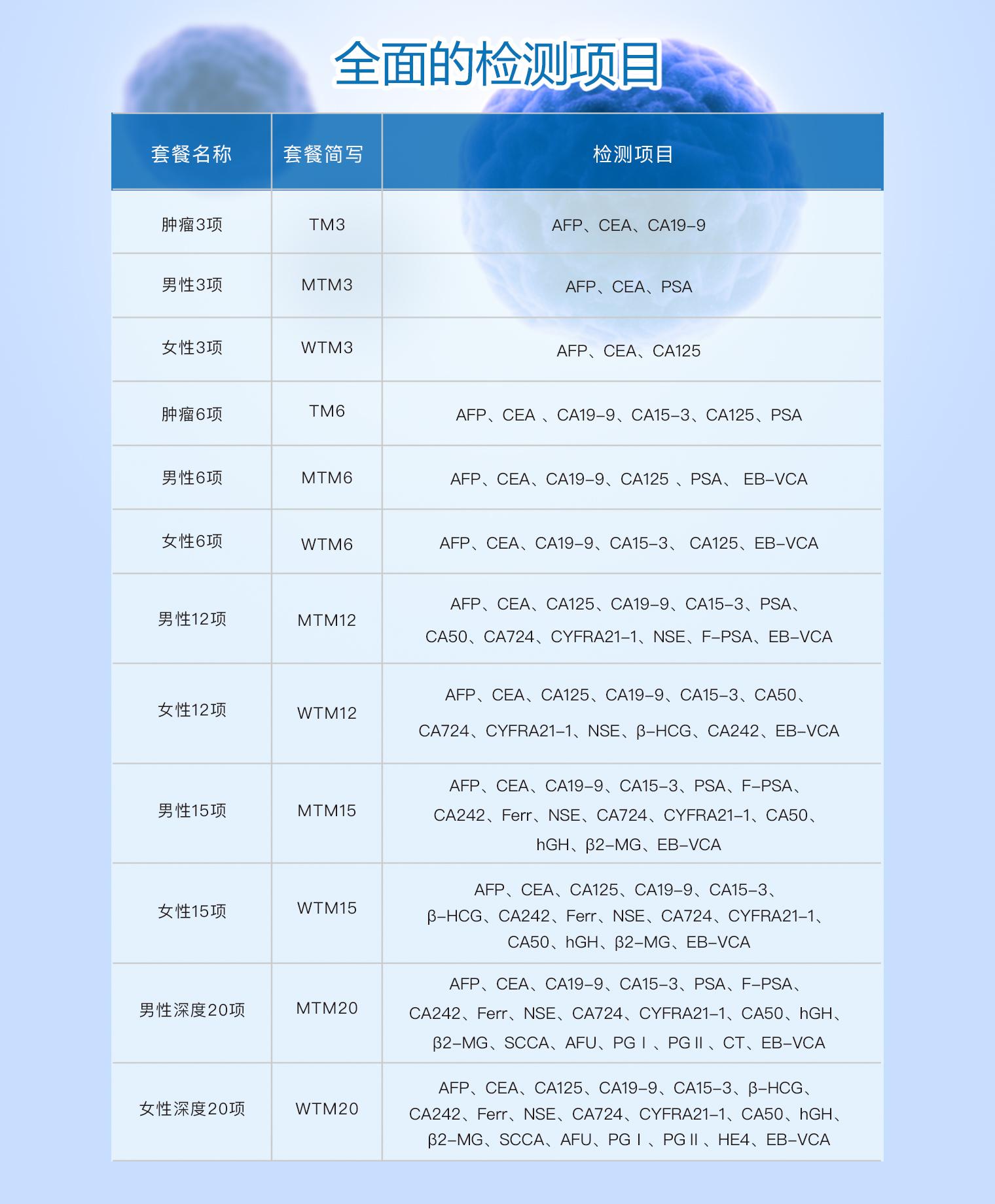 肿瘤标志物_肿瘤标志物检测服务-清源生物(深圳)有限公司