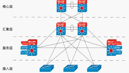 网络基础图纸可以修改cad的免费软件架构图片
