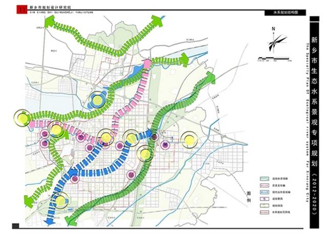 新乡市生态水系景观专项规划