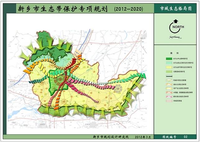 生态带保护专项规划方案