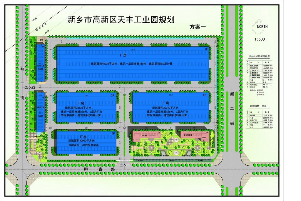 新乡市高新区天丰工业园平面规划