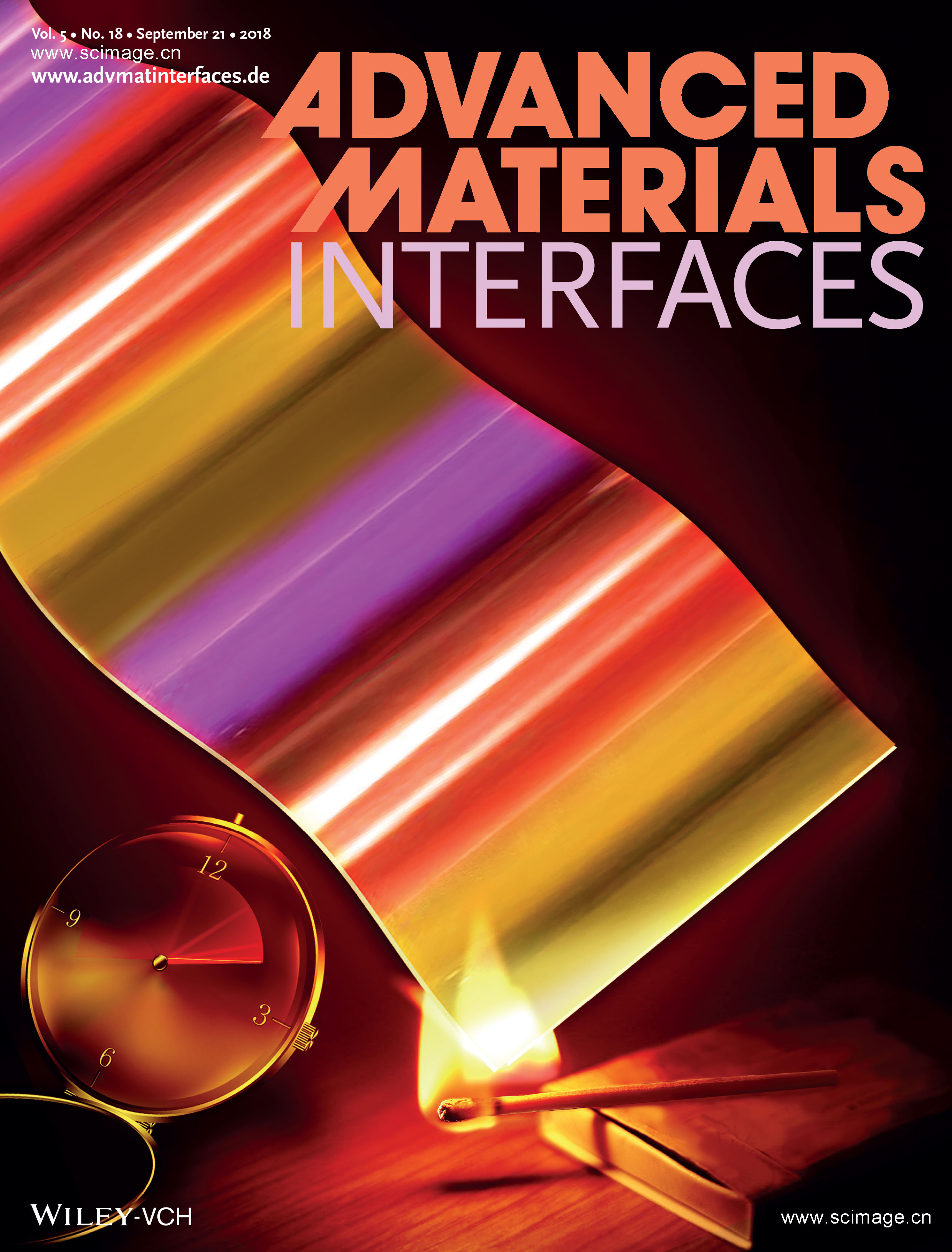Surface Index: Identification of Copper Surface Index by Optical Contrast
