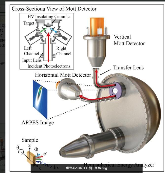激光器件原理2