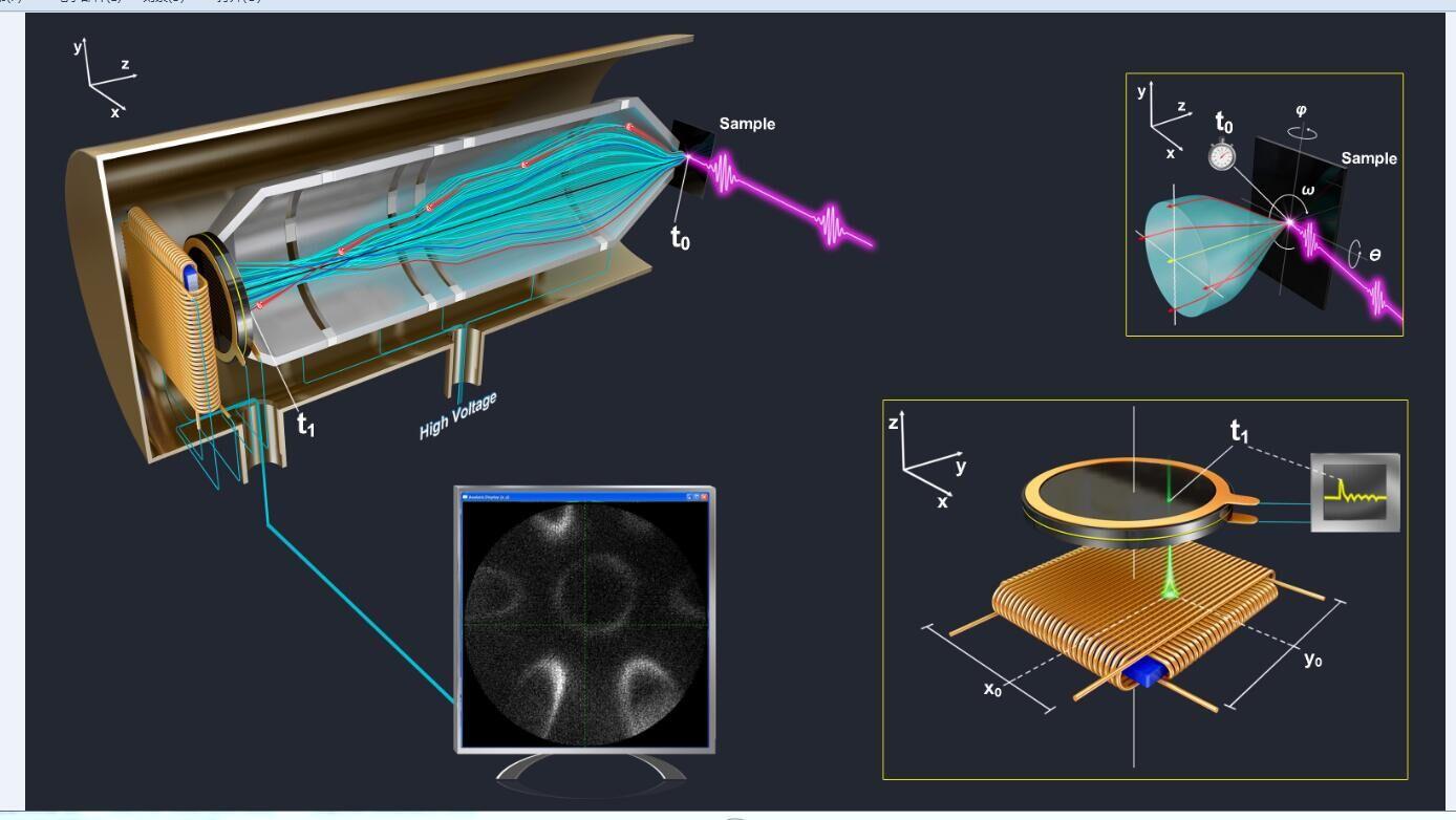激光器件原理3