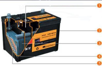 电池修复仪的操作说明