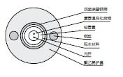 施耐耐室外轻铠装光缆中心管式轻铠装光缆