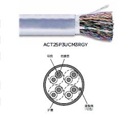 施耐德3类25对大对数电缆