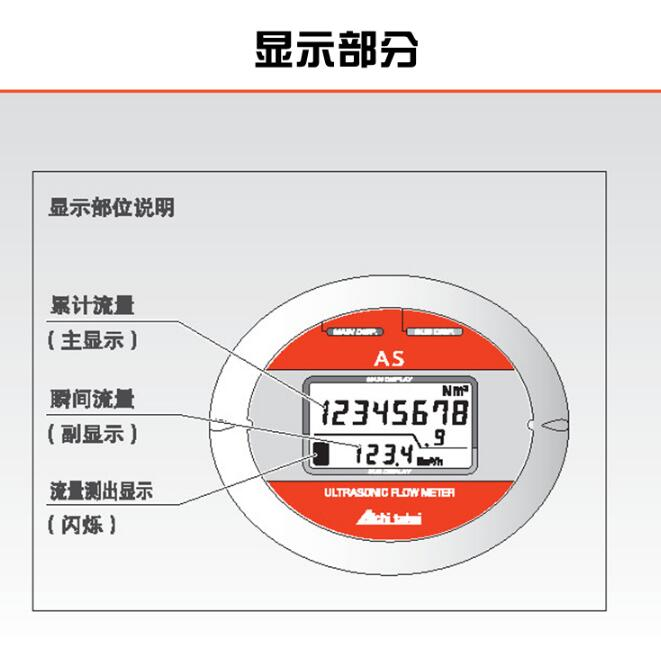 超声波气体万博ios下载地址