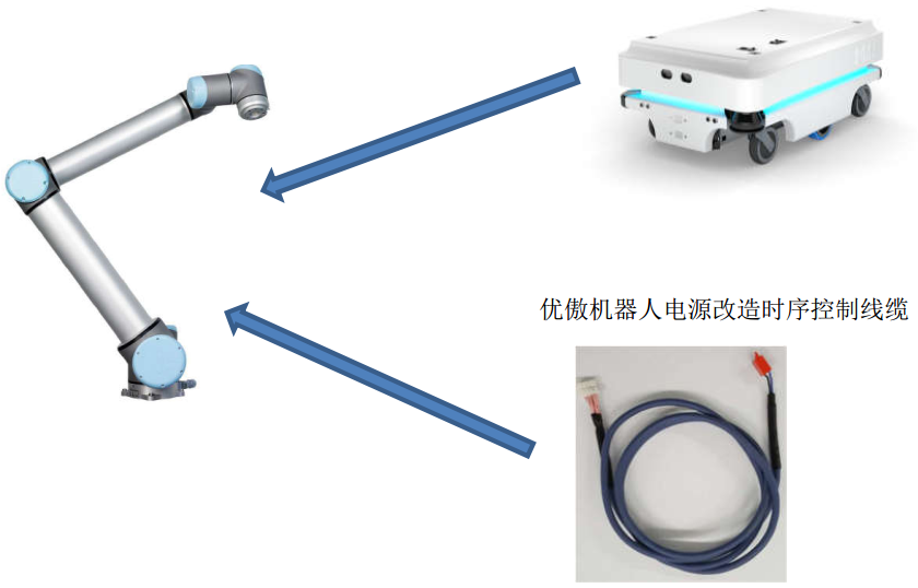 优傲机器人电源改造时序控制线缆