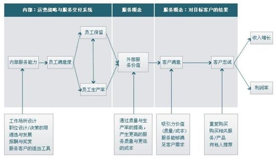 贵阳企业员工第三方满意度调查报告公司,贵州第三方员工满意度调研