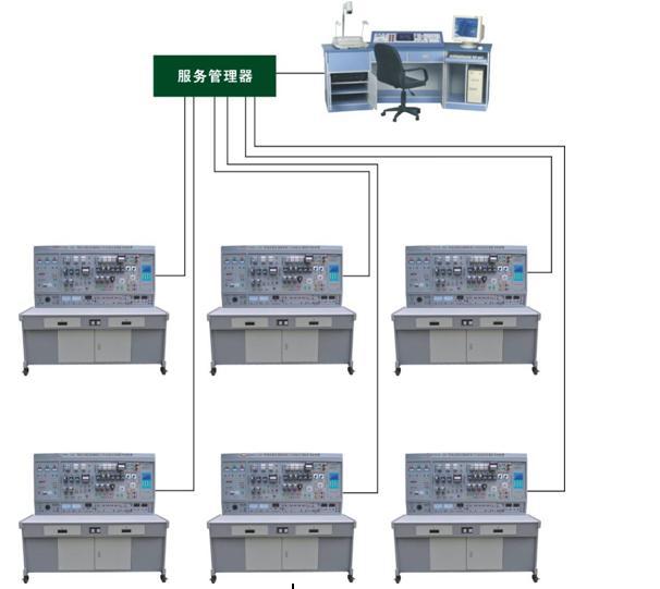 三相异步电动机接触器自锁控制线路