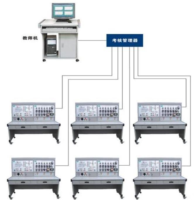 HKWL-1A型网络化智能型机床实训考核装置_机床电气设备维修|机床电气实训装置