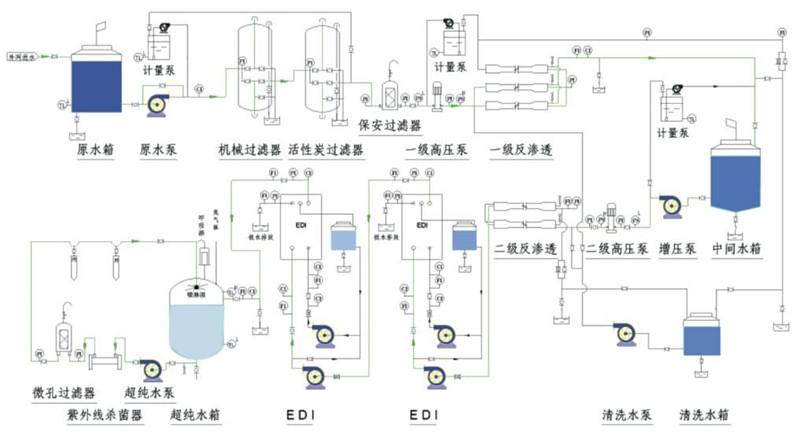 http://www.tongye.cn/trade/p4682840.html http://www.tongye.cn/trade/p4682810.html http://www.tongye.cn/trade/p4682741.html 广东顺德佳和达清洗设备有限公司专注于非标清洗烘干自动化设备的研发、设计、制作与销售。 公司主营:超声波清洗设备,喷淋清洗设备,平板清洗设备,胶辊清洗设备,工业烘干设备,工业纯水 设备,全自动清洗烘干线,电镀设备等工业表面前处理设备及相关药剂配套供应,为客户提供工