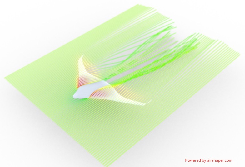 AirShaper虚拟风洞SaaS平台(无人机)