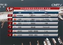 中国马术巡回赛 大连站-1