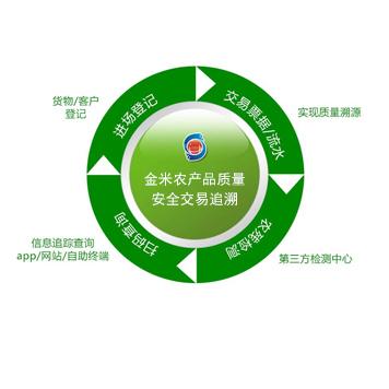农产品质量安全追溯全面解决方案