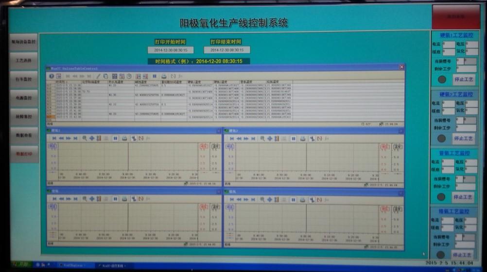阳极氧化生产线改造项目