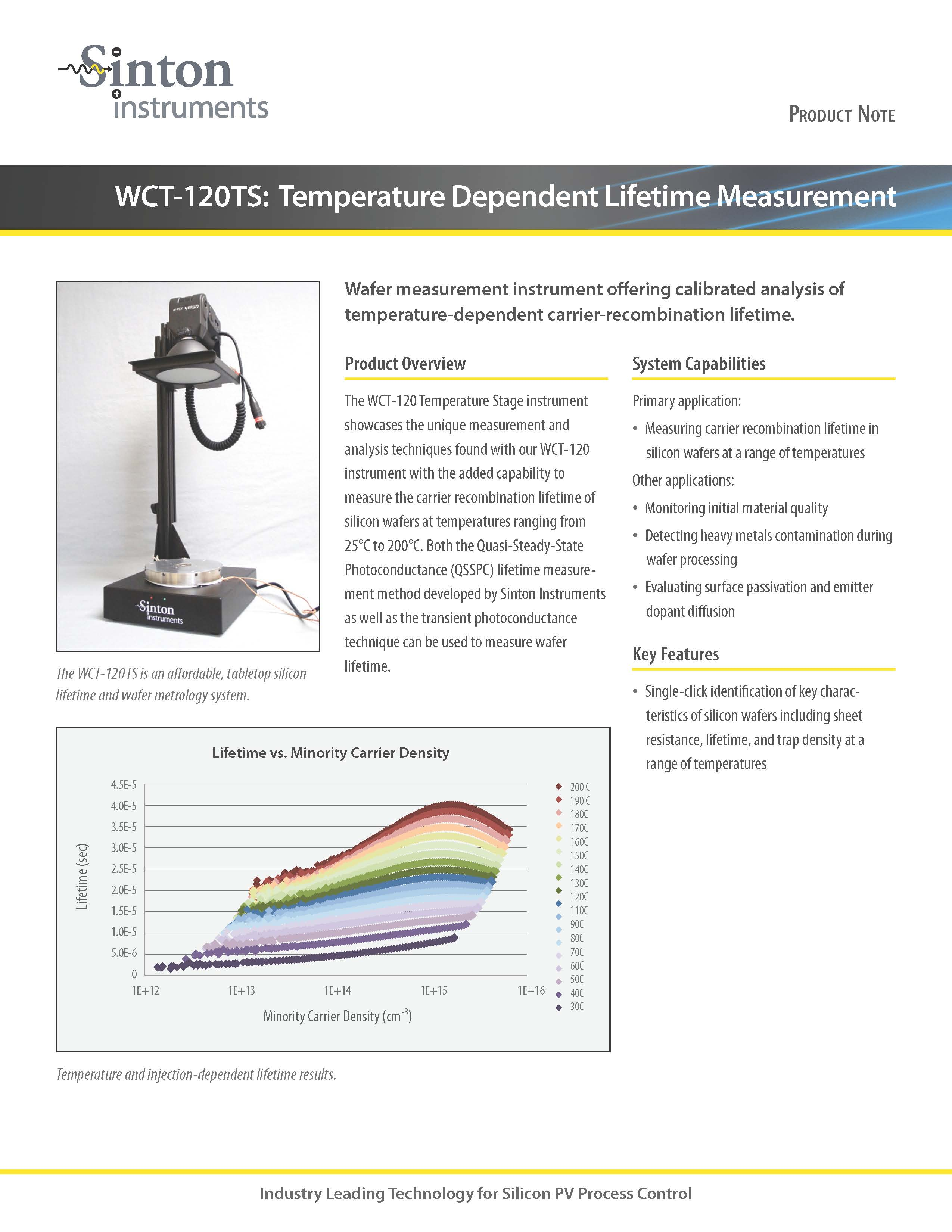 美国Sinton instruments公司-少子寿命测试仪