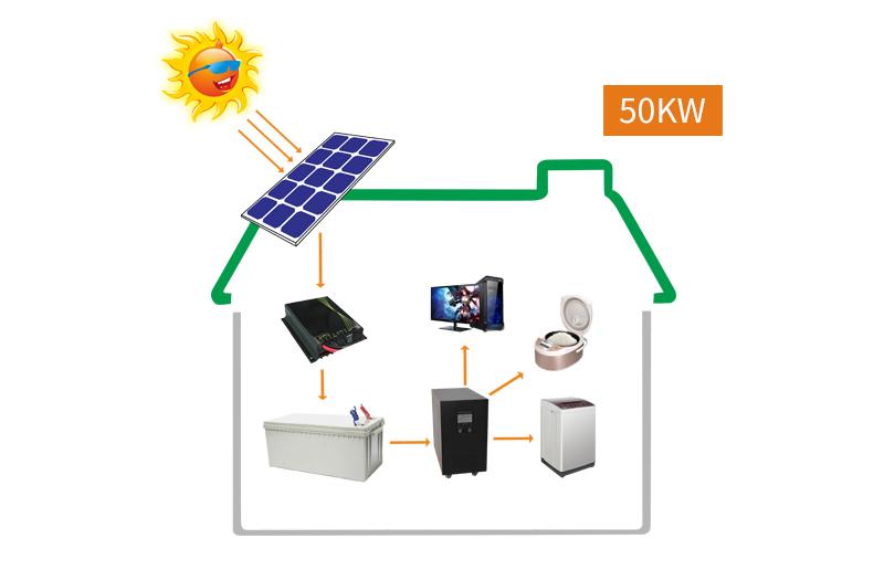 50kw离网太阳能发电系统