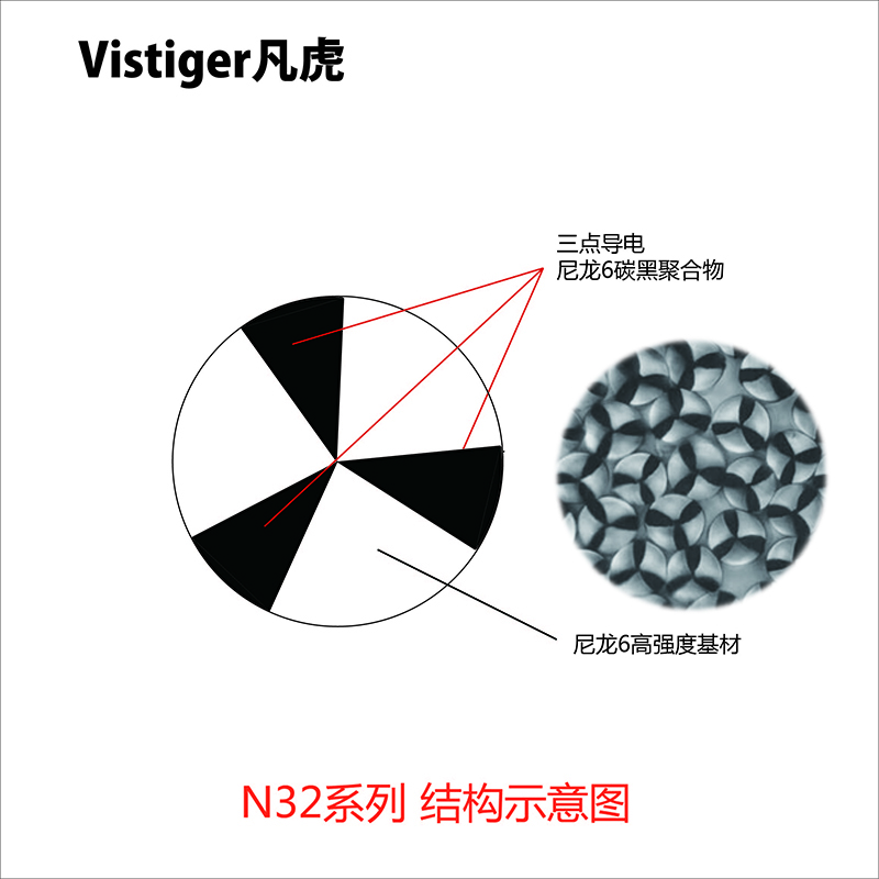 抗静电纤维(锦纶三叶) N32系列