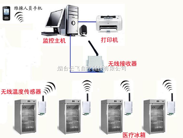 冷链冰箱温度监测系统安装_冷柜无线测温系统生产厂家