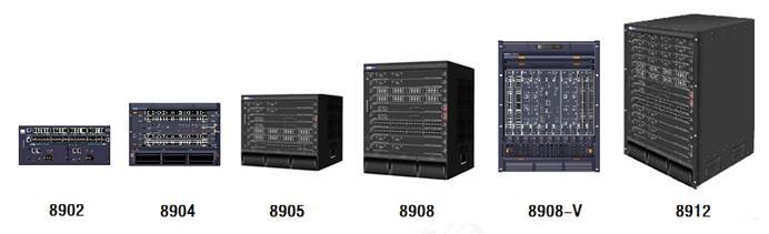 ZXR10 8900系列万兆MPLS路由交换机