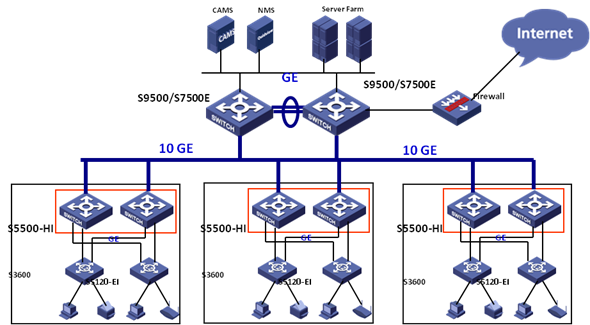 H3C S5500-HI系列增强型IPv6万兆交换机