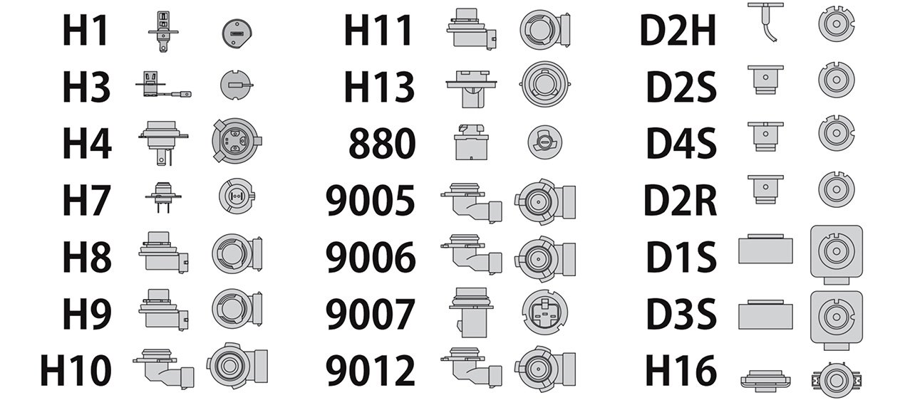 the differences between bulb fittings