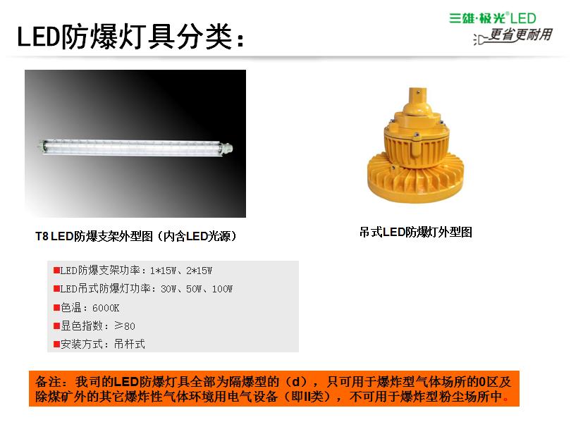 三雄极光 LED防爆灯
