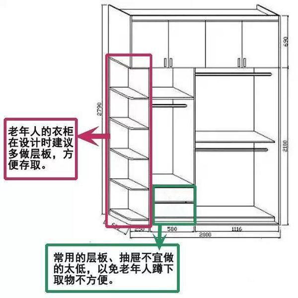 衣柜的内部结构设计非常重要