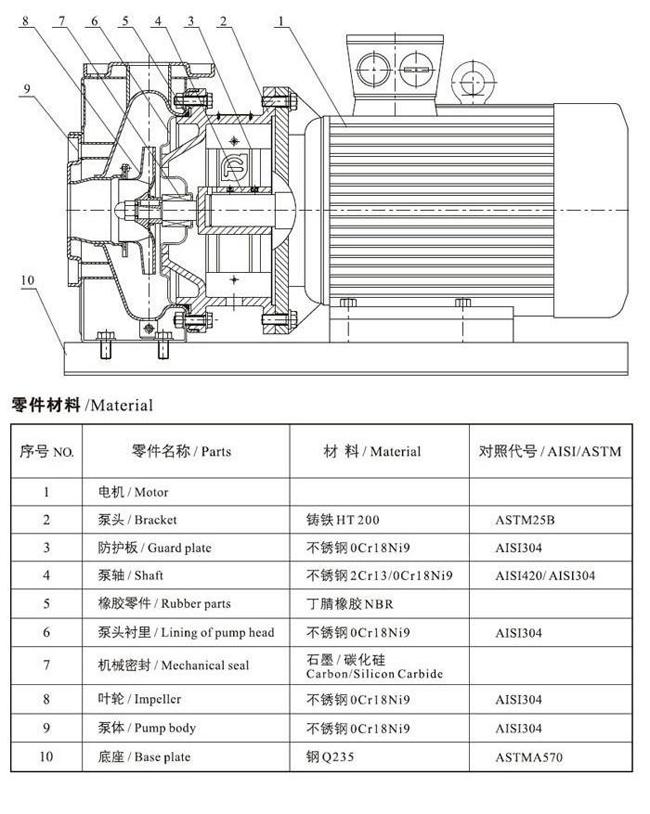 不锈钢卧式离心泵结构图