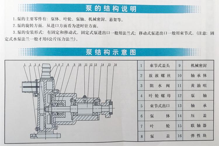 不锈钢自吸泵结构图