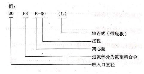 FSB氟塑料离心泵型号
