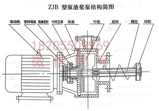 ZJB型淀粉渣浆泵结构图