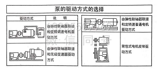 G型不锈钢单螺杆泵驱动方式