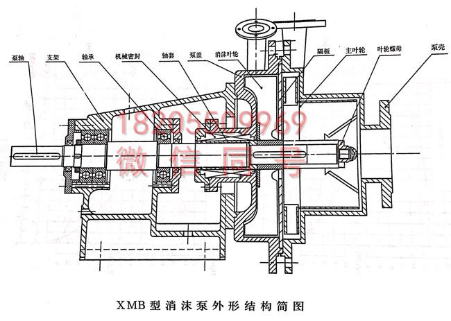 XMB型消沫泵外形结构图