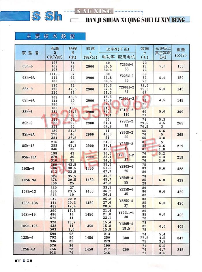 SH双吸泵性能参数表