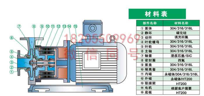 XCQ磁力泵结构图