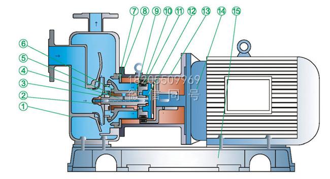 XZCQ自吸磁力泵结构图