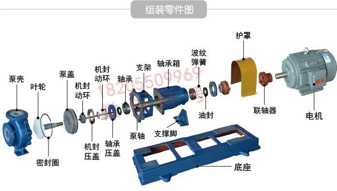 IHF氟塑料化工泵结构图